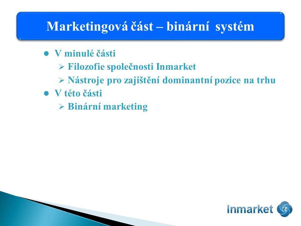 V minulé části  Filozofie společnosti Inmarket  Nástroje pro zajištění dominantní pozice na trhu V této části  Binární marketing Marketingová část – binární systém