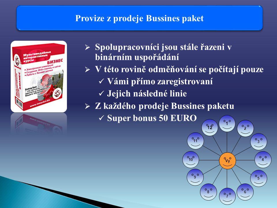 Provize z prodeje Bussines paket  Spolupracovníci jsou stále řazeni v binárním uspořádání  V této rovině odměňování se počítají pouze Vámi přímo zaregistrovaní Jejich následné linie  Z každého prodeje Bussines paketu Super bonus 50 EURO 12 11 10 9 86 5 7 4 3 Vy Ř2 1