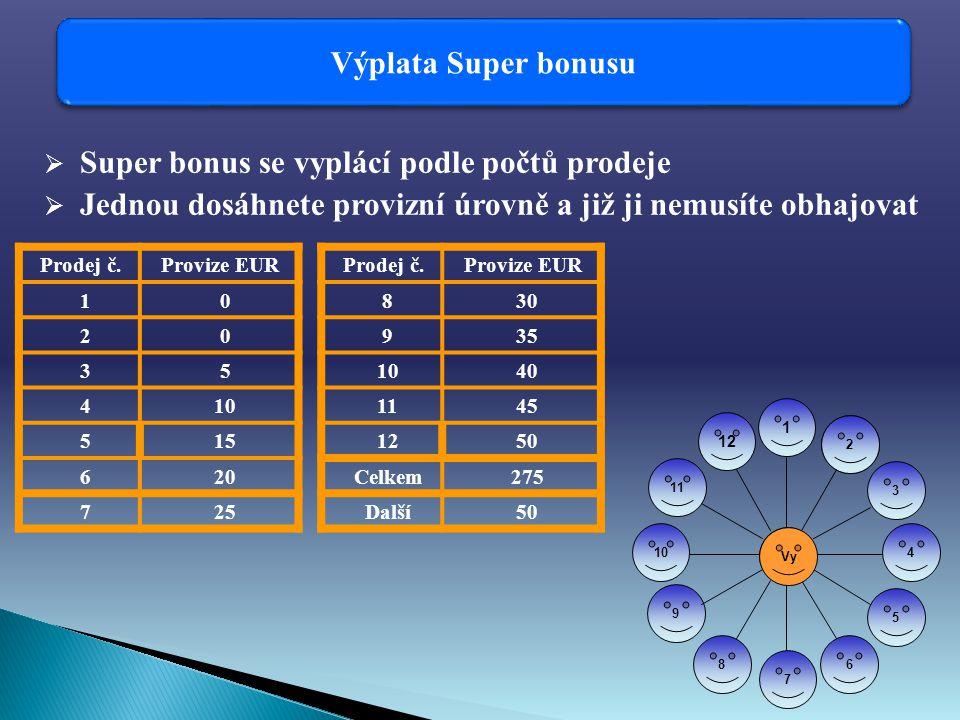 Výplata Super bonusu  Super bonus se vyplácí podle počtů prodeje  Jednou dosáhnete provizní úrovně a již ji nemusíte obhajovat 12 11 10 9 86 5 7 4 3 Vy Ř2 1 Prodej č.Provize EUR 10 20 35 410 515 620 725 Prodej č.Provize EUR 830 935 1040 1145 1250 Celkem275 Další50