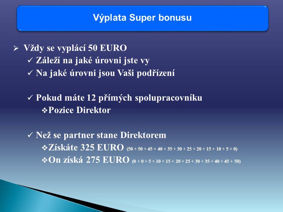  Vždy se vyplácí 50 EURO Záleží na jaké úrovni jste vy Na jaké úrovni jsou Vaši podřízení Pokud máte 12 přímých spolupracovníku  Pozice Direktor Než se partner stane Direktorem  Získáte 325 EURO (50 + 50 + 45 + 40 + 35 + 30 + 25 + 20 + 15 + 10 + 5 + 0)  On získá 275 EURO (0 + 0 + 5 + 10 + 15 + 20 + 25 + 30 + 35 + 40 + 45 + 50) Výplata Super bonusu