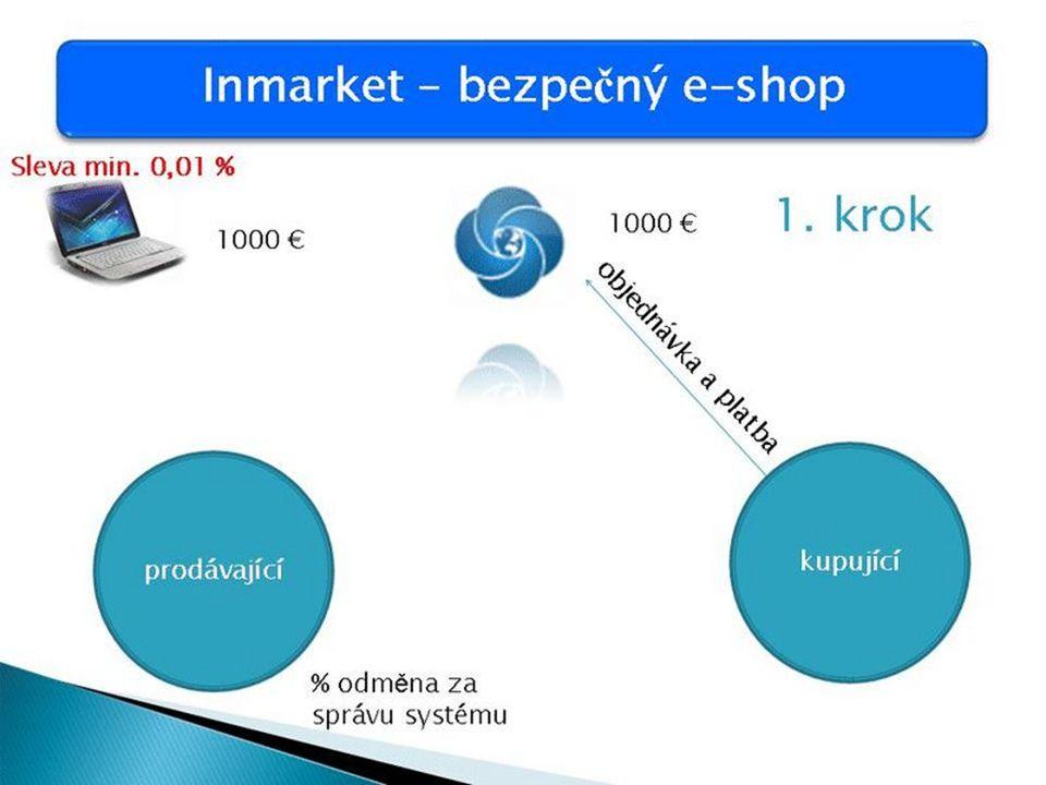 prodávající 1000 € kupující dobropis až do výše 50 % 900 € 100 € Zisk z obratu zboží Prodávající Inmarket Akcionáři Partner body