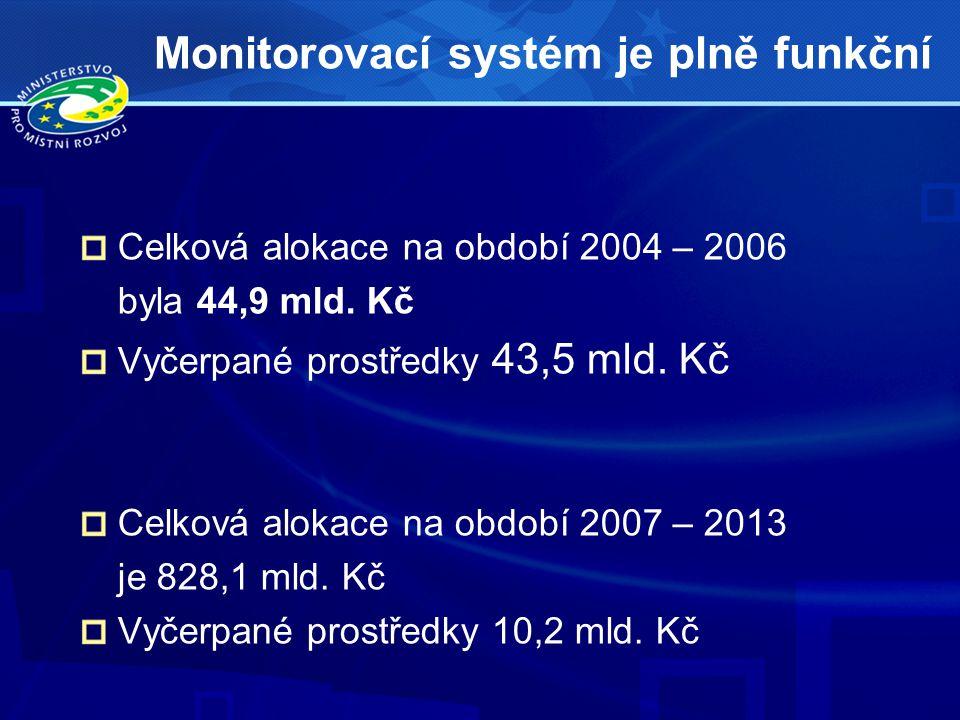 Monitorovací systém je plně funkční Celková alokace na období 2004 – 2006 byla 44,9 mld. Kč Vyčerpané prostředky 43,5 mld. Kč Celková alokace na obdob