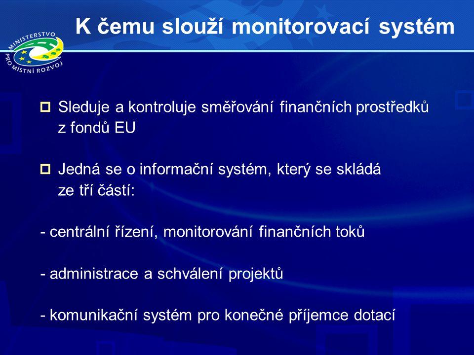 K čemu slouží monitorovací systém Sleduje a kontroluje směřování finančních prostředků z fondů EU Jedná se o informační systém, který se skládá ze tří
