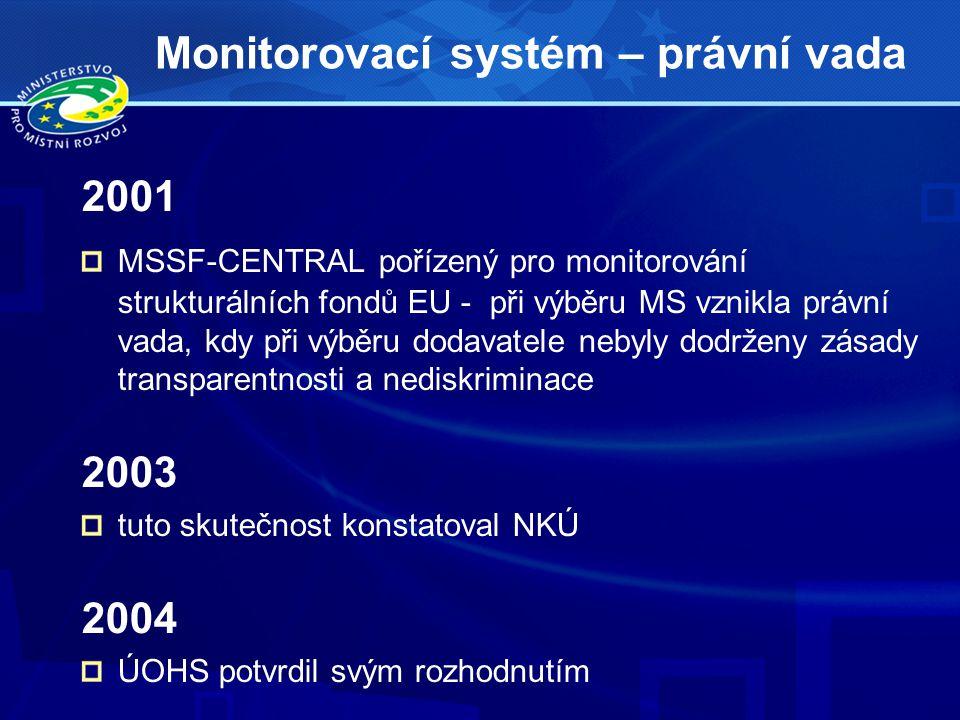 Monitorovací systém – právní vada 2001 MSSF-CENTRAL pořízený pro monitorování strukturálních fondů EU - při výběru MS vznikla právní vada, kdy při výběru dodavatele nebyly dodrženy zásady transparentnosti a nediskriminace 2003 tuto skutečnost konstatoval NKÚ 2004 ÚOHS potvrdil svým rozhodnutím