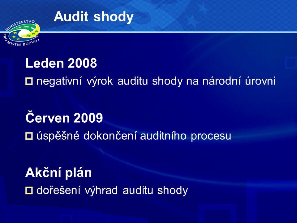 Audit shody Leden 2008 negativní výrok auditu shody na národní úrovni Červen 2009 úspěšné dokončení auditního procesu Akční plán dořešení výhrad auditu shody