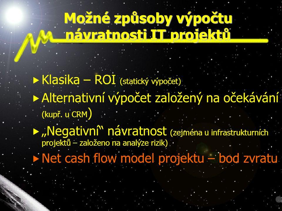 """Možné způsoby výpočtu návratnosti IT projektů  Klasika – ROI (statický výpočet)  Alternativní výpočet založený na očekávání (kupř. u CRM )  """"Negati"""
