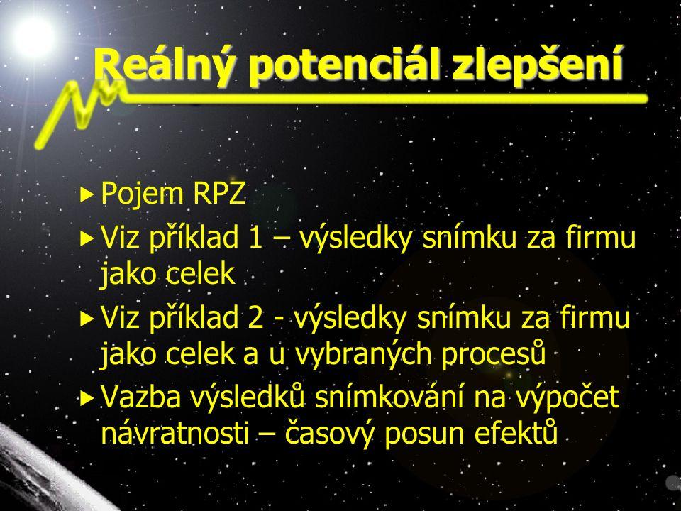 Reálný potenciál zlepšení  Pojem RPZ  Viz příklad 1 – výsledky snímku za firmu jako celek  Viz příklad 2 - výsledky snímku za firmu jako celek a u vybraných procesů  Vazba výsledků snímkování na výpočet návratnosti – časový posun efektů