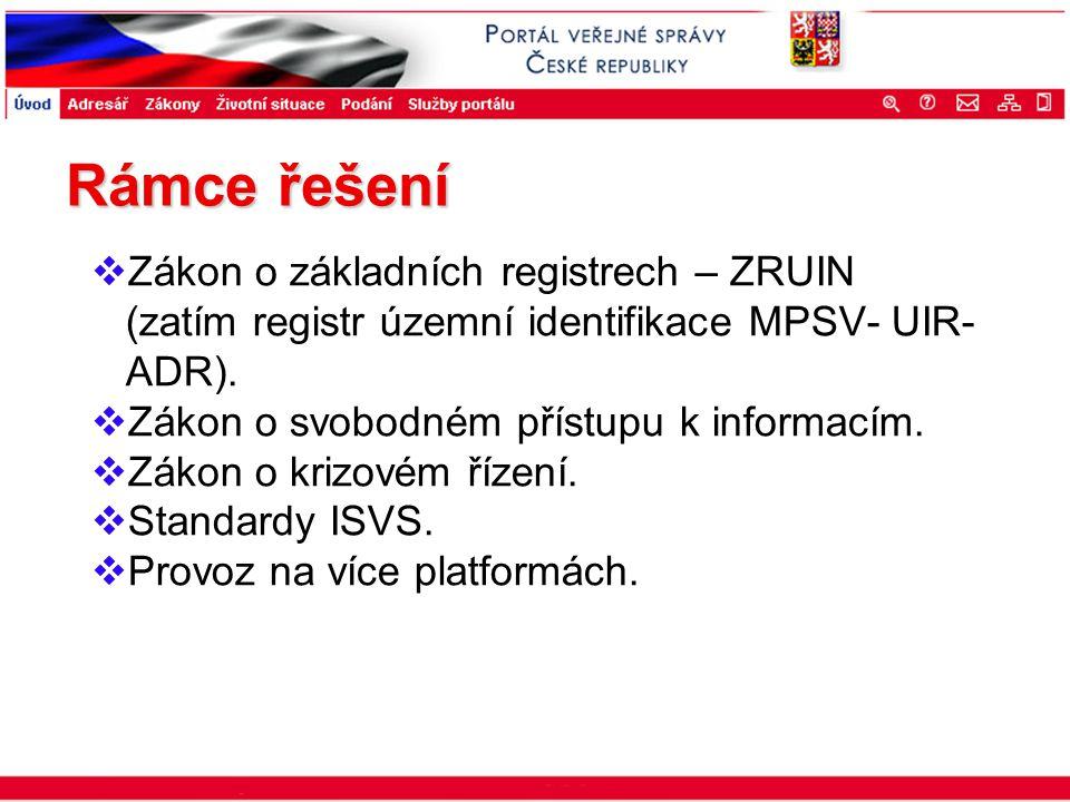 Portál veřejné správy © 2002 IBM Corporation ISSS 2003  Zákon o základních registrech – ZRUIN (zatím registr územní identifikace MPSV- UIR- ADR).  Z