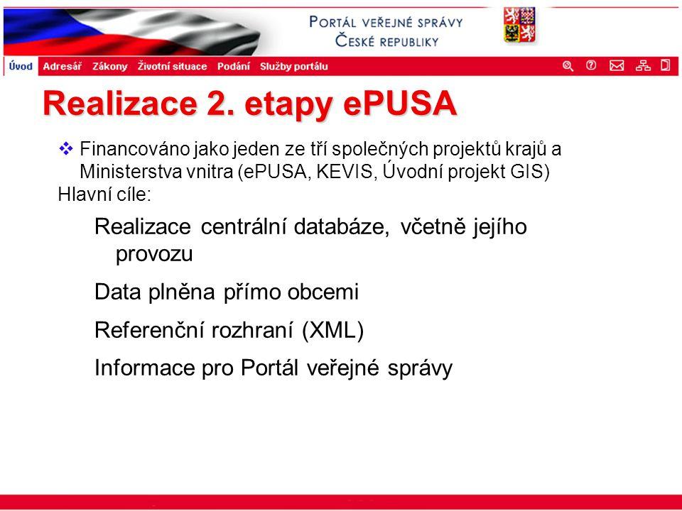Portál veřejné správy © 2002 IBM Corporation ISSS 2003 Realizace 2. etapy ePUSA  Financováno jako jeden ze tří společných projektů krajů a Ministerst