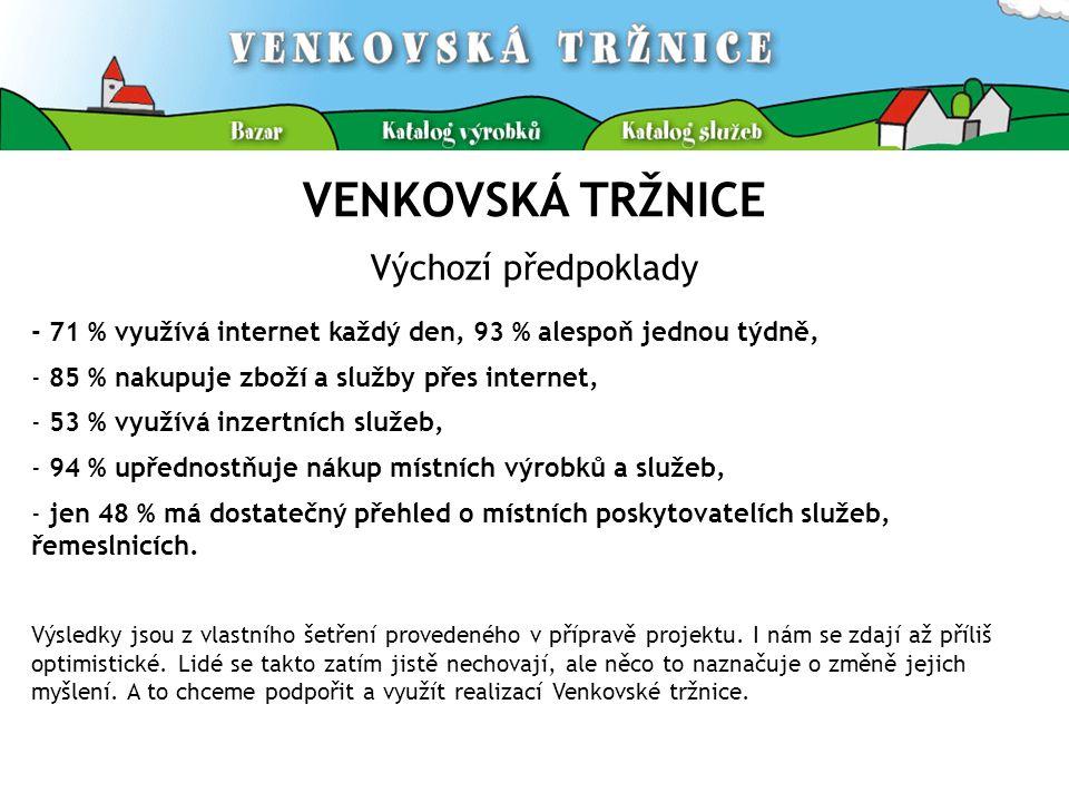 VENKOVSKÁ TRŽNICE III.