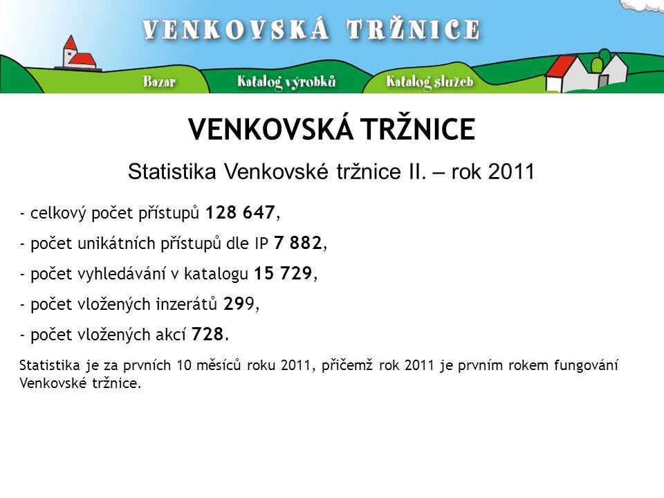 VENKOVSKÁ TRŽNICE Statistika Venkovské tržnice II. – rok 2011 - celkový počet přístupů 128 647, - počet unikátních přístupů dle IP 7 882, - počet vyhl