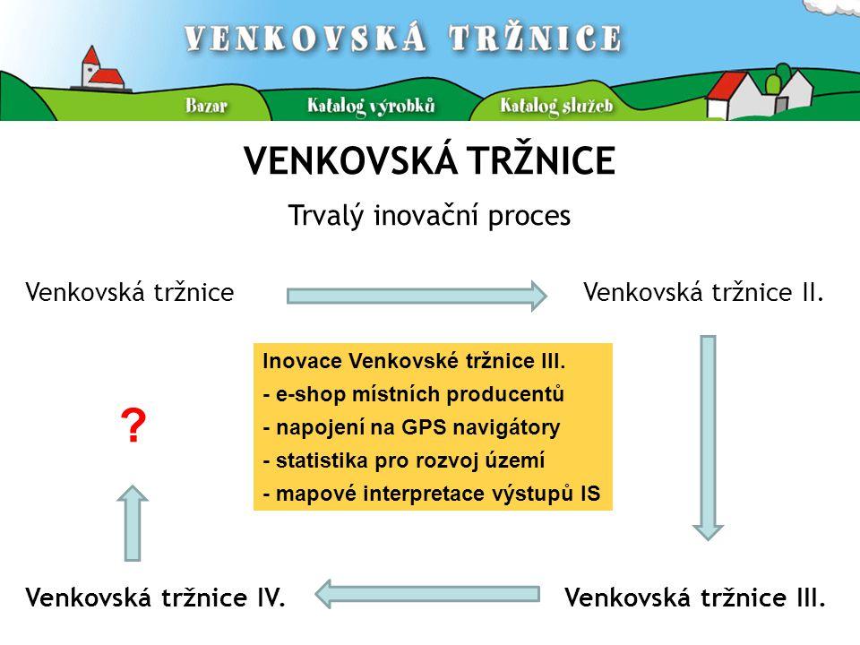 VENKOVSKÁ TRŽNICE Trvalý inovační proces Venkovská tržnice Venkovská tržnice II. ? Venkovská tržnice IV. Venkovská tržnice III. Inovace Venkovské tržn