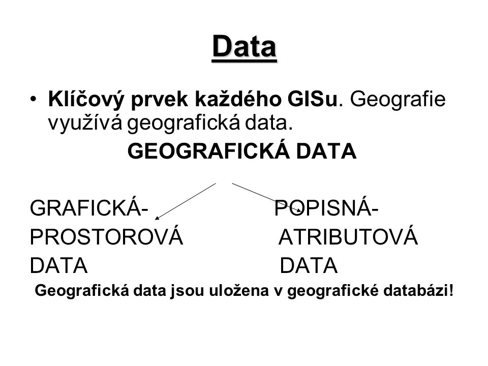 Data Klíčový prvek každého GISu. Geografie využívá geografická data. GEOGRAFICKÁ DATA GRAFICKÁ- POPISNÁ- PROSTOROVÁ ATRIBUTOVÁ DATA Geografická data j