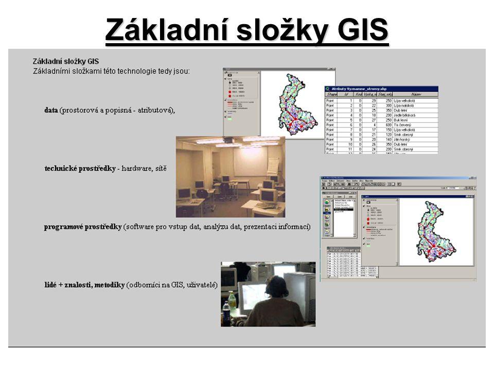Hardware Počítače Vstupní zařízení  digitizéry, tablety  skenery  digitální fotoaparáty a kamery Výstupní zařízení  tiskárny  plotry  datové projektory Počítačové sítě