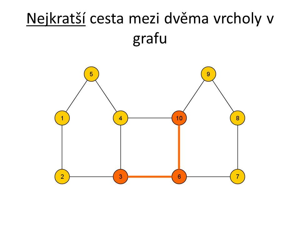 Nejkratší cesta mezi dvěma vrcholy v grafu