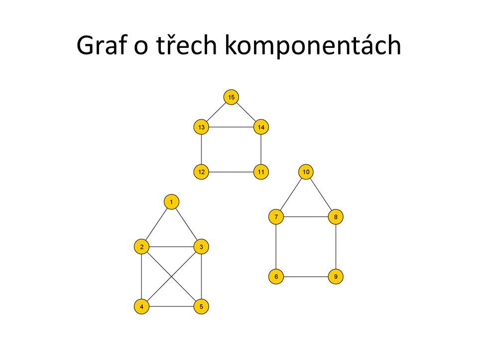 Graf o třech komponentách