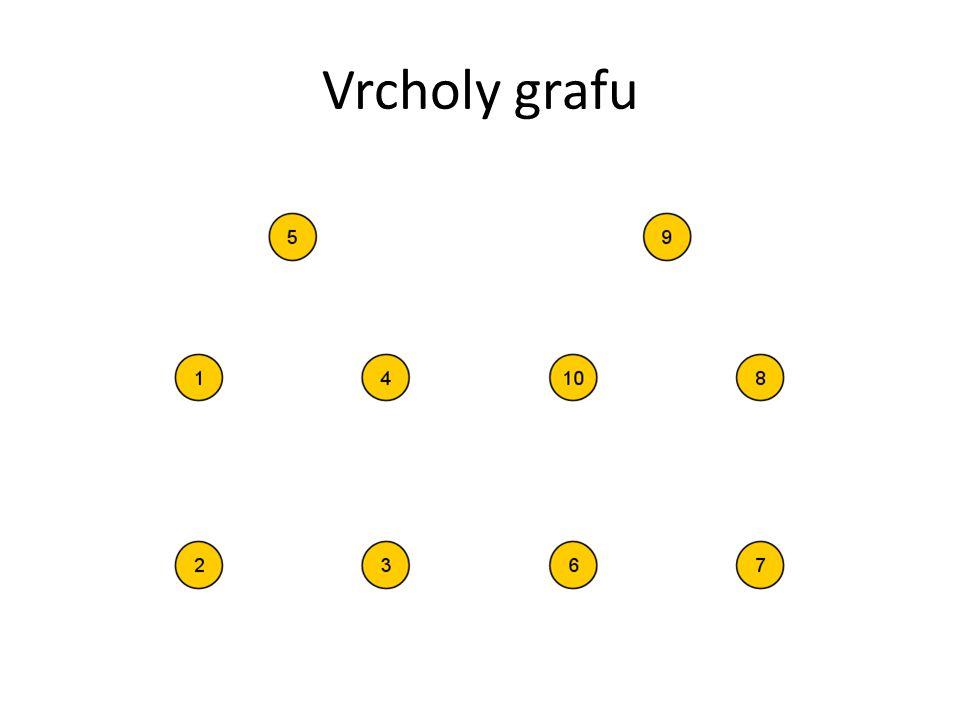 Vrcholy grafu