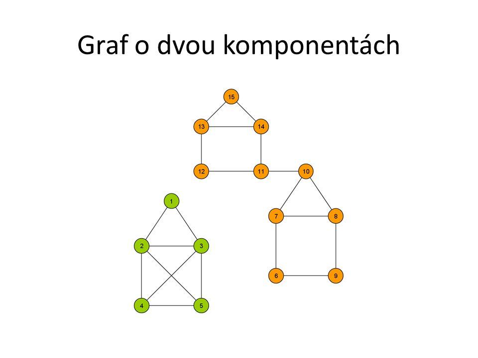 Graf o dvou komponentách