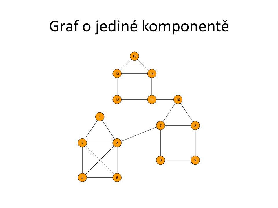 Graf o jediné komponentě