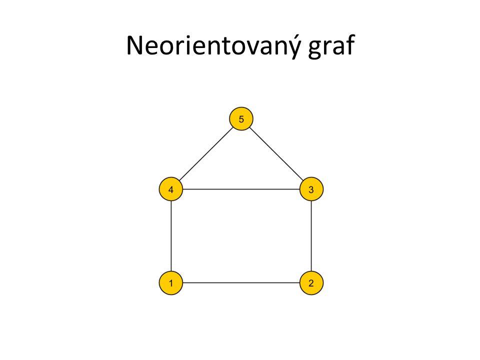 Neorientovaný graf