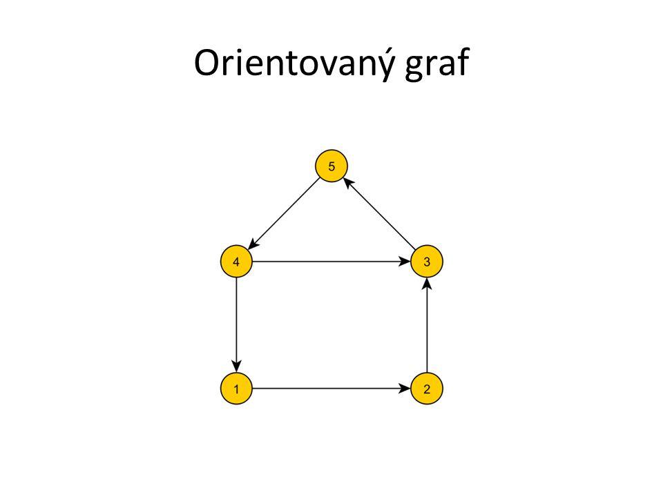 Orientovaný graf