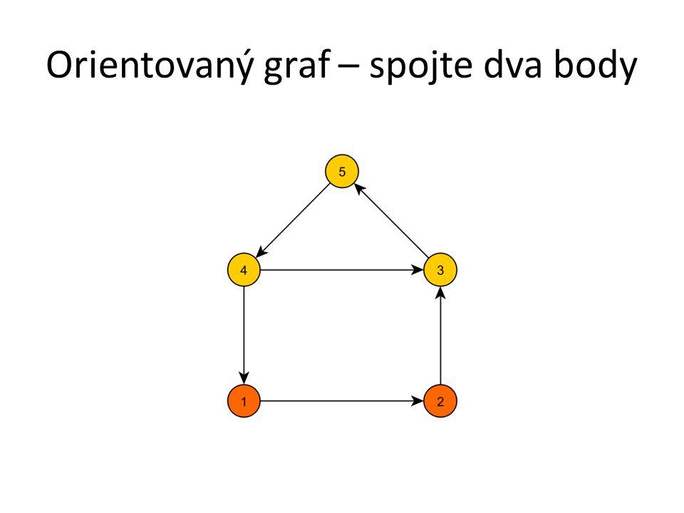 Orientovaný graf – spojte dva body