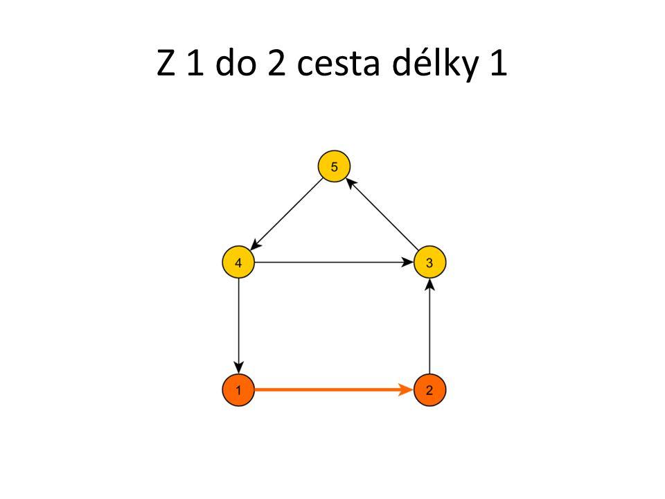 Z 1 do 2 cesta délky 1