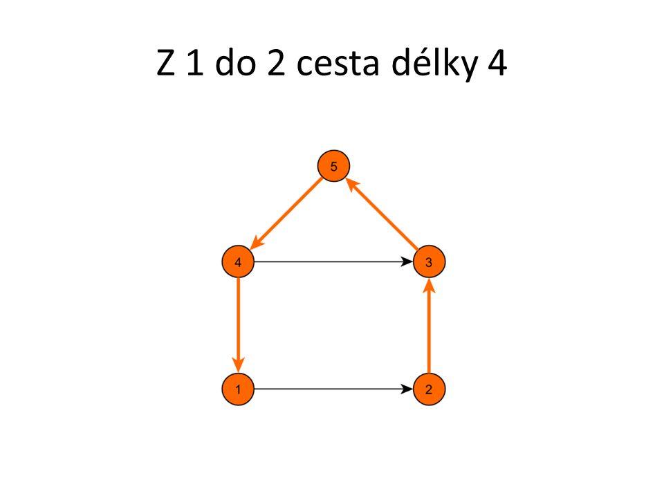 Z 1 do 2 cesta délky 4