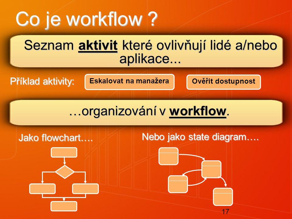 17 Co je workflow ? Seznam aktivit které ovlivňují lidé a/nebo aplikace... Eskalovat na manažera Příklad aktivity: Ověřit dostupnost Jako flowchart….