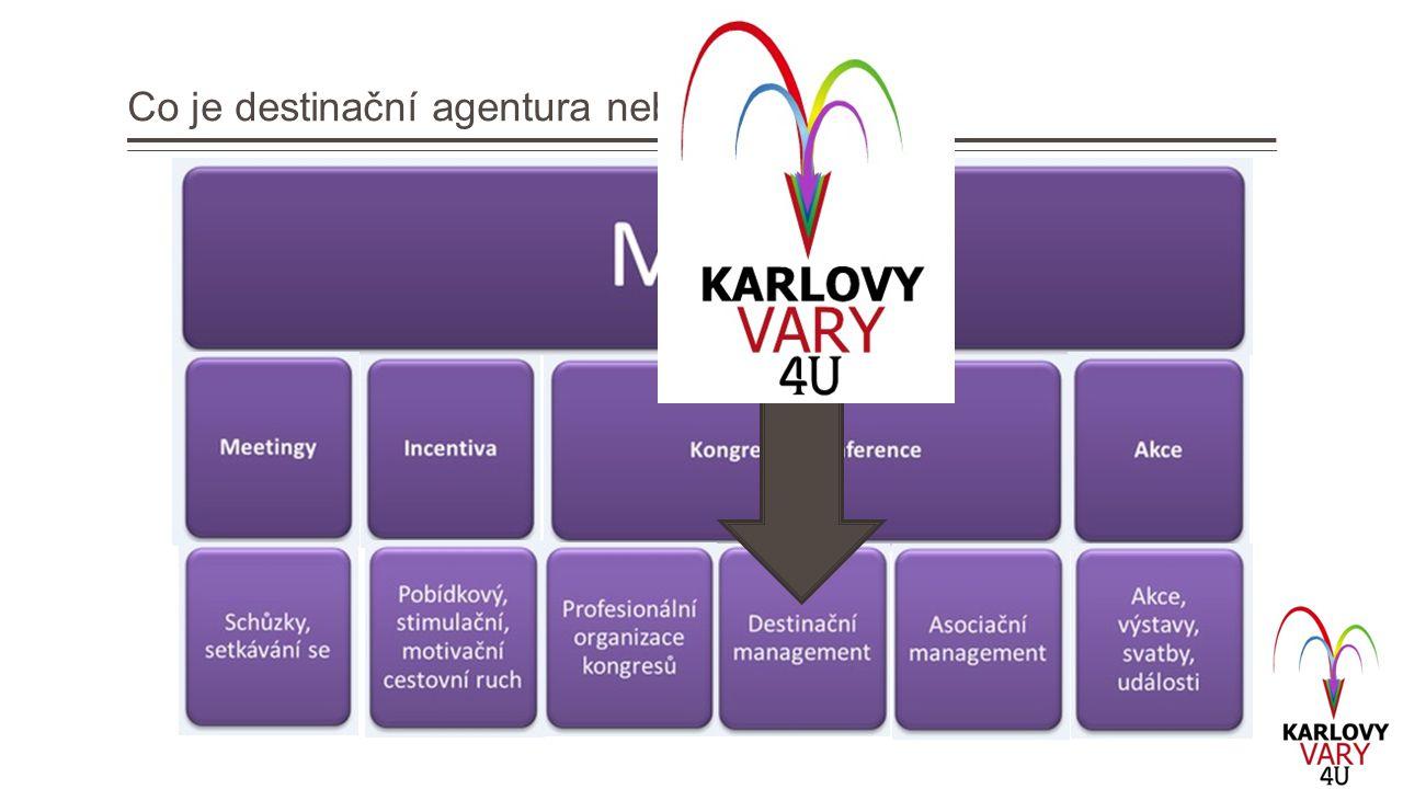 Cíle Destinační agentury Karlovy Vary 4U  efektivní rozvoj regionu  spolupráce subjektů působících v cestovním ruchu  spolupráce subjektů podílejících se na zajišťování služeb  spolupráce podnikatelských subjektů a místní samosprávy  sjednocení a organizace poskytovatelů služeb za účelem možnosti řízení nabídky a poptávky v příslušné destinaci