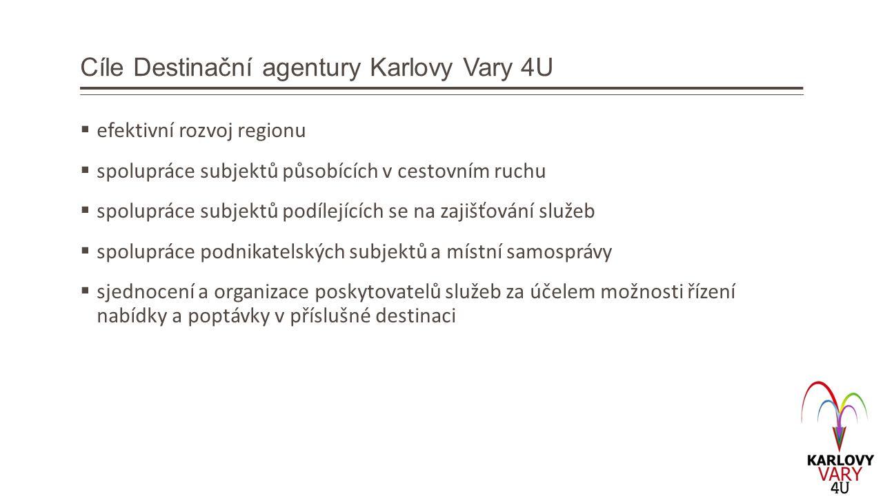 Cíle Destinační agentury Karlovy Vary 4U  efektivní rozvoj regionu  spolupráce subjektů působících v cestovním ruchu  spolupráce subjektů podílejíc
