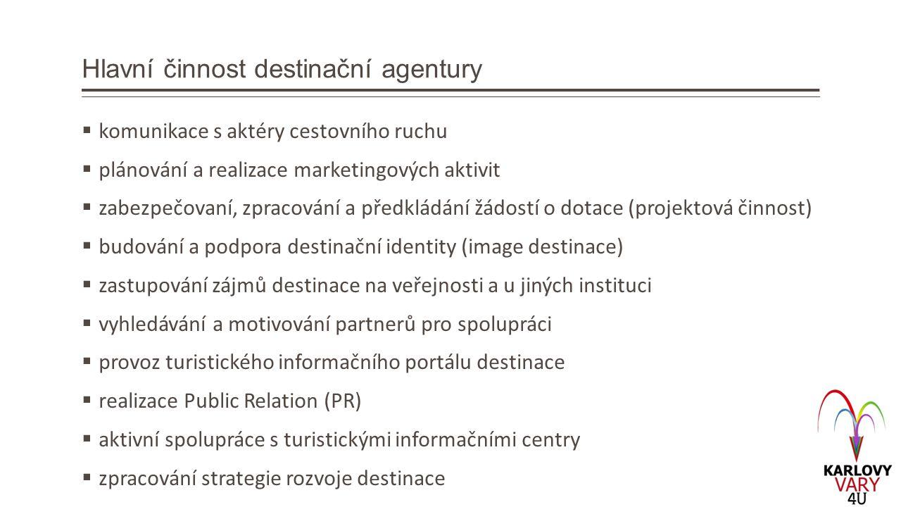 Hlavní činnost destinační agentury  komunikace s aktéry cestovního ruchu  plánování a realizace marketingových aktivit  zabezpečovaní, zpracování a