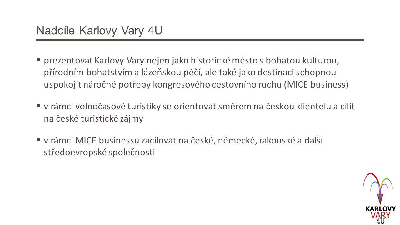 Nadcíle Karlovy Vary 4U  prezentovat Karlovy Vary nejen jako historické město s bohatou kulturou, přírodním bohatstvím a lázeňskou péčí, ale také jak