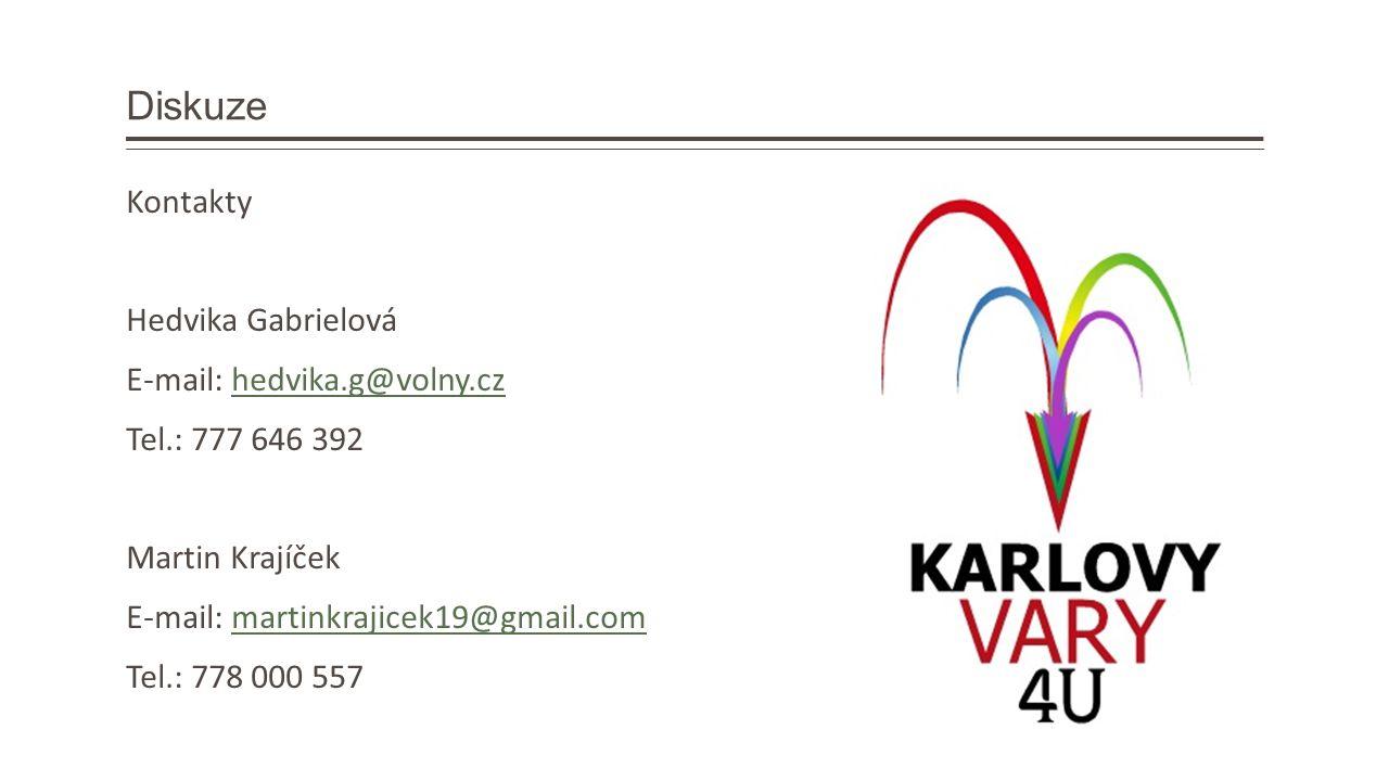 Diskuze Kontakty Hedvika Gabrielová E-mail: hedvika.g@volny.czhedvika.g@volny.cz Tel.: 777 646 392 Martin Krajíček E-mail: martinkrajicek19@gmail.comm