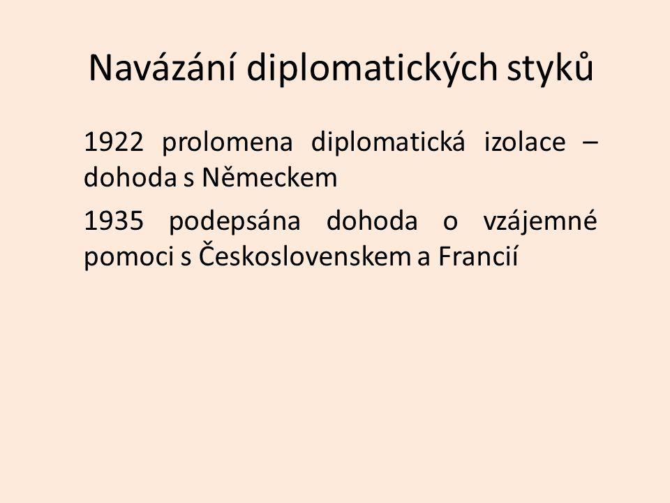 Navázání diplomatických styků 1922 prolomena diplomatická izolace – dohoda s Německem 1935 podepsána dohoda o vzájemné pomoci s Československem a Francií