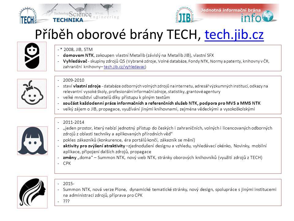 Příběh oborové brány TECH, tech.jib.cztech.jib.cz - * 2008, JIB, STM -domovem NTK, zakoupen vlastní Metalib (závislý na Metalib JIB), vlastní SFX -Vyh