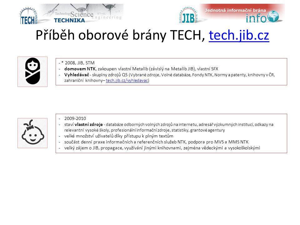 Příběh oborové brány TECH, tech.jib.cztech.jib.cz - * 2008, JIB, STM -domovem NTK, zakoupen vlastní Metalib (závislý na Metalib JIB), vlastní SFX -Vyhledávač - skupiny zdrojů QS (Vybrané zdroje, Volné databáze, Fondy NTK, Normy a patenty, knihovny v ČR, zahraniční knihovny– tech.jib.cz/vyhledavac)tech.jib.cz/vyhledavac -2009-2010 -staví vlastní zdroje - databáze odborných volných zdrojů na internetu, adresář výzkumných institucí, odkazy na relevantní vysoké školy, profesionální informační zdroje, statistiky, grantové agentury -velké množství uživatelů díky přístupu k plným textům -součást denní praxe informačních a referenčních služeb NTK, podpora pro MVS a MMS NTK -velký zájem o JIB, propagace, využívání jinými knihovnami, zejména vědeckými a vysokoškolskými