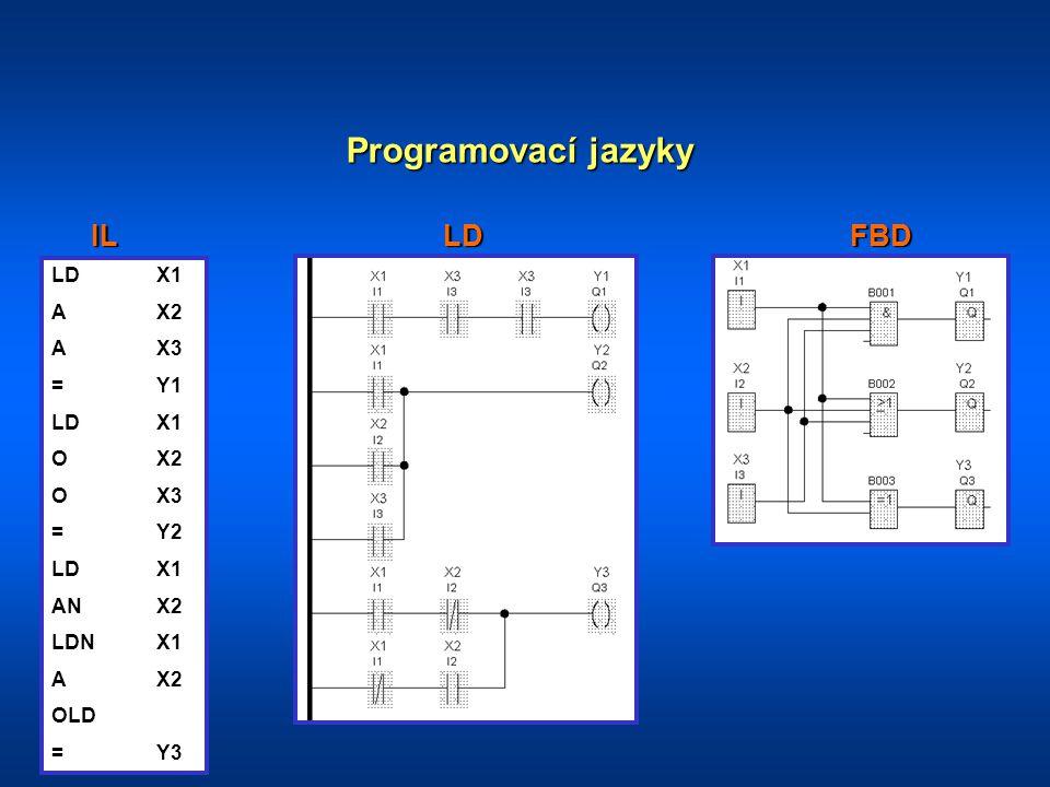 LDX1 AX2 AX3 =Y1 LDX1 OX2 OX3 =Y2 LDX1 ANX2 LDNX1 AX2 OLD =Y3 Programovací jazyky ILFBDLD
