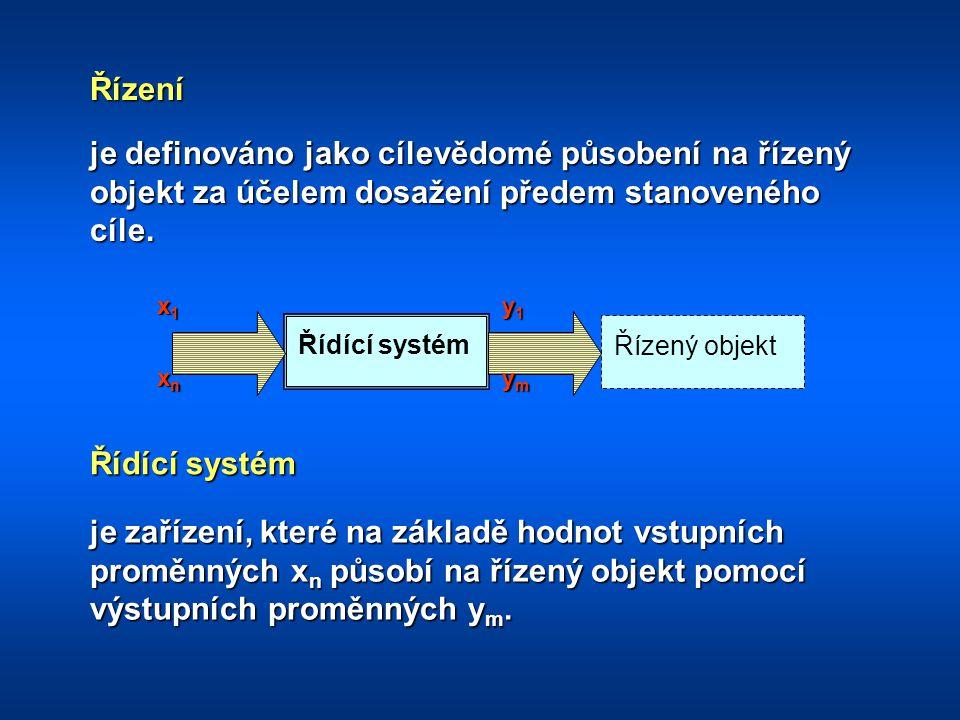 Řídící systémŘízený objektŘídící systémŘízený objekt regulátor regulovaná soustava snímač w +e - x u y Dopředné řízení Zpětnovazební řízení Regulace