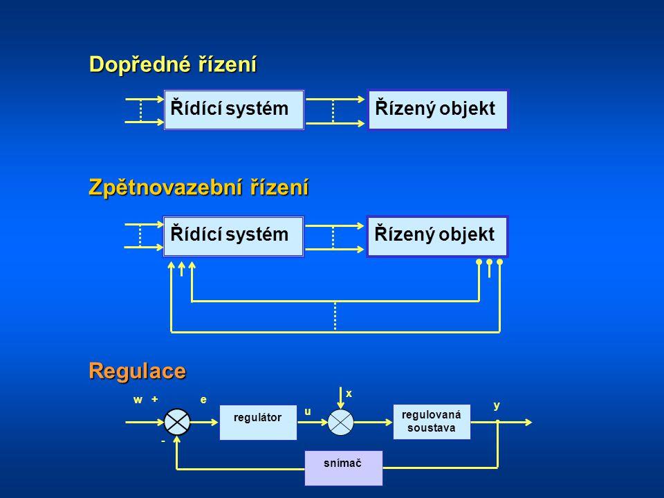 Technologie, snímače, akční členy Řídící regulační systémy IPC, PLC, regulátory Dispečerský a vizualizační systém Informační systém PLC v hierarchii řízení