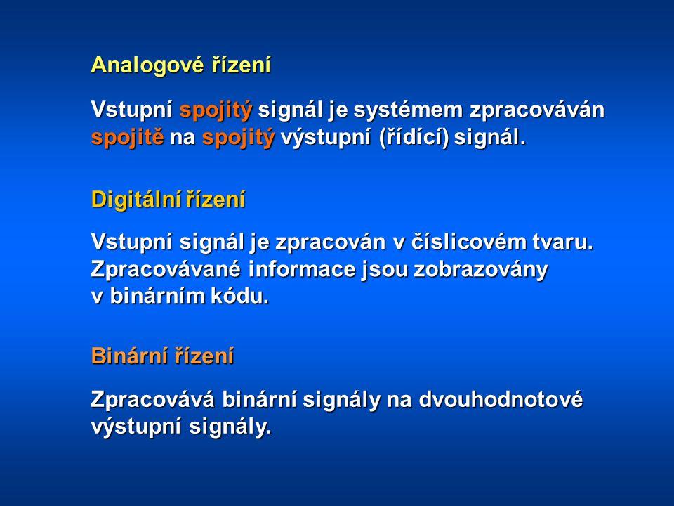 Vlastnosti PLC - Rychlost realizace řídícího systému - Snadné přizpůsobení (doladění) řídícího programu - PLC jsou konstruovány pro provoz v průmyslovém prostředí a musí být odolné vůči jeho vlivům (teplota, vlhkost, prašnost, elektromagnetické rušení, otřesy…) - Prodloužení odezvy výstupních signálů na signály vstupní