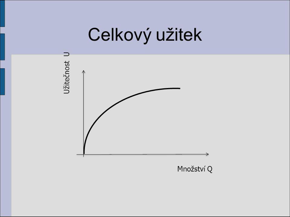 Celkový užitek Množství Q Užitečnost U