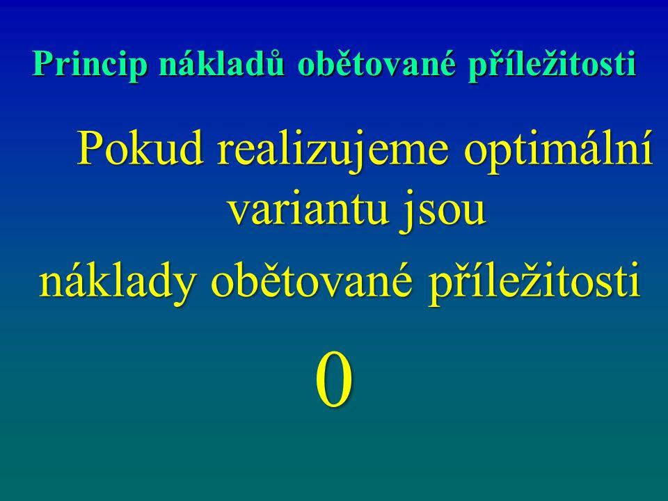Princip nákladů obětované příležitosti Pokud realizujeme optimální variantu jsou Pokud realizujeme optimální variantu jsou náklady obětované příležito