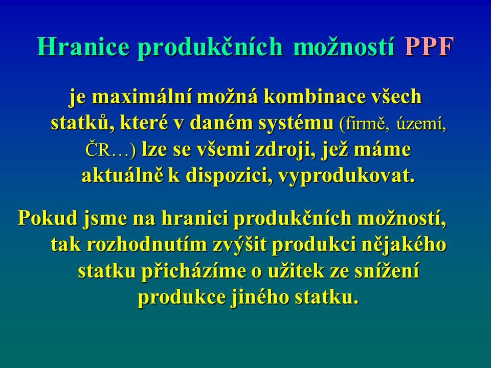 Hranice produkčních možnostíPPF Hranice produkčních možností PPF je maximální možná kombinace všech statků, které v daném systému (firmě, území, ČR…)