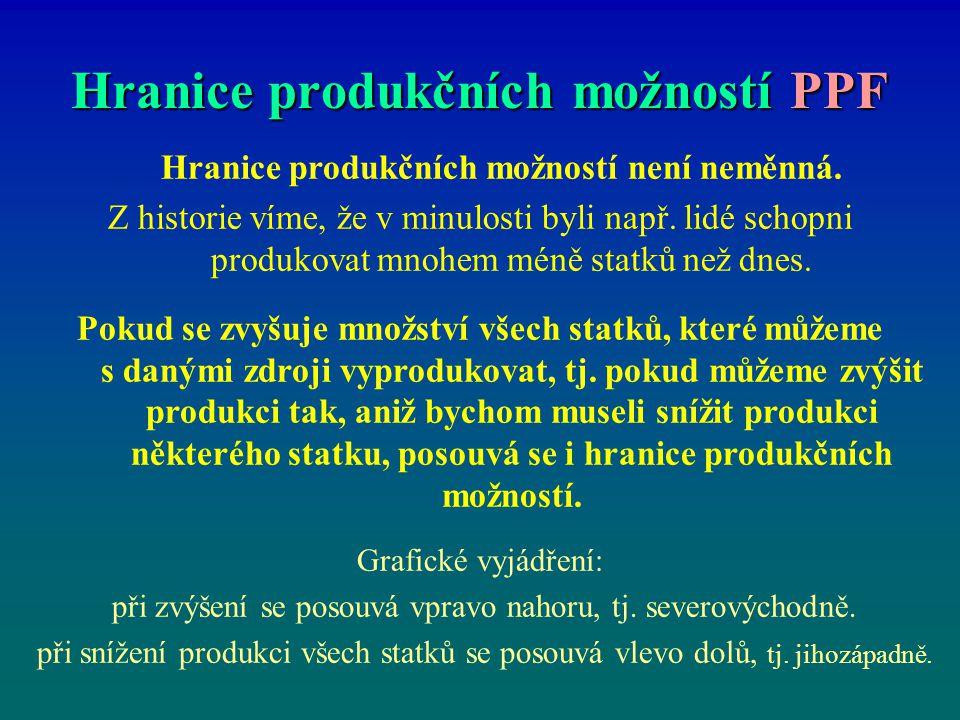 Hranice produkčních možností není neměnná. Z historie víme, že v minulosti byli např. lidé schopni produkovat mnohem méně statků než dnes. Pokud se zv