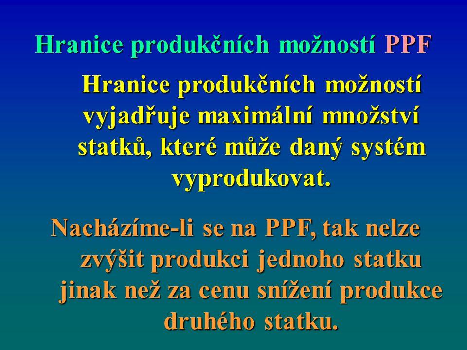 Hranice produkčních možnostíPPF Hranice produkčních možností PPF Hranice produkčních možností vyjadřuje maximální množství statků, které může daný sys