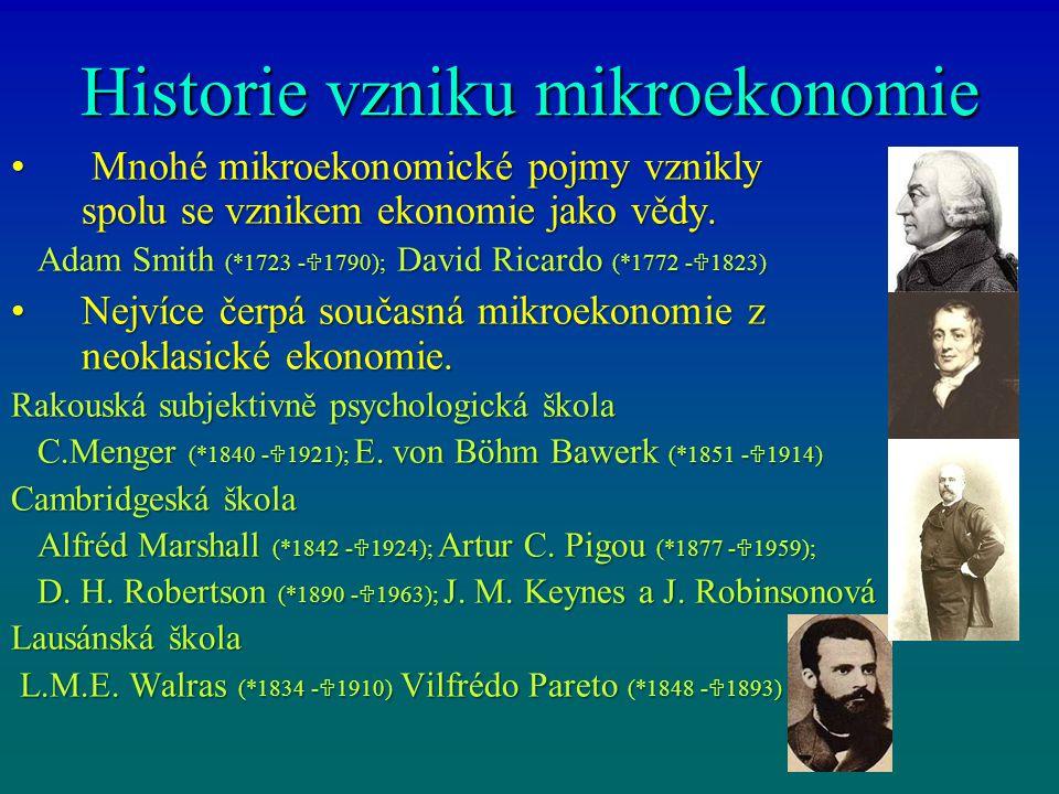 Historie vzniku mikroekonomie Mnohé mikroekonomické pojmy vznikly spolu se vznikem ekonomie jako vědy. Mnohé mikroekonomické pojmy vznikly spolu se vz