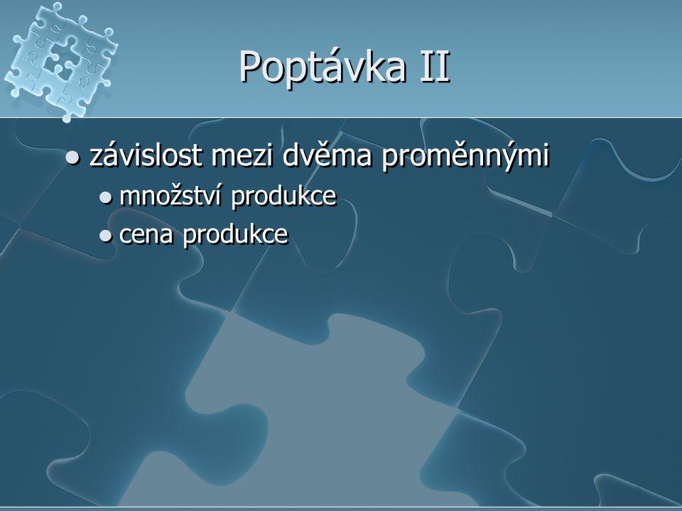 Poptávka II závislost mezi dvěma proměnnými množství produkce cena produkce závislost mezi dvěma proměnnými množství produkce cena produkce