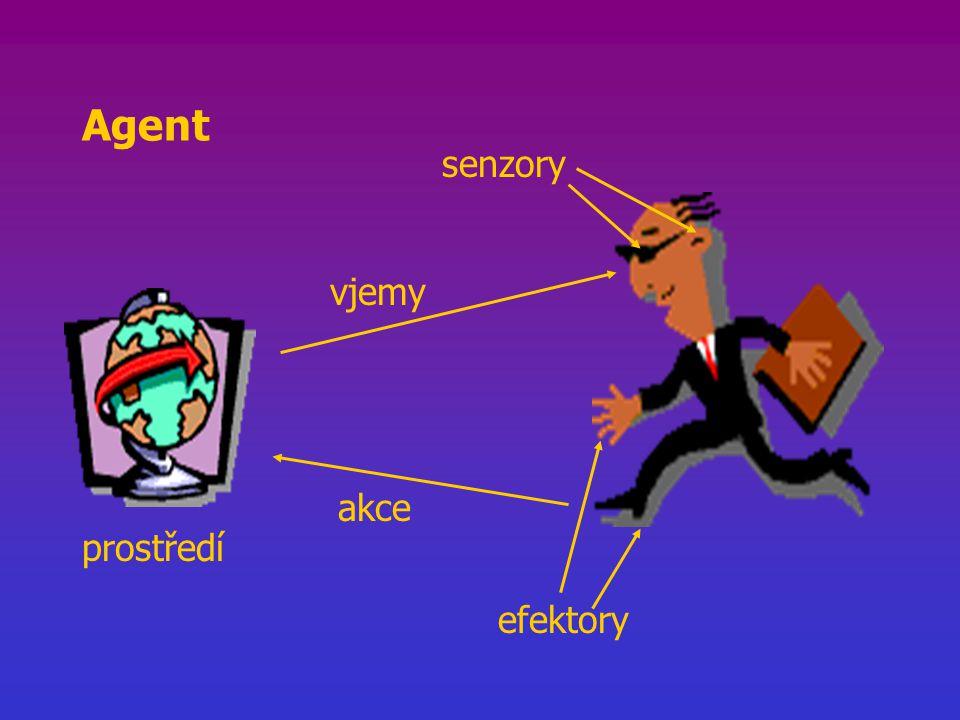 Agent řízený cílem poznatky o světě ne vždy postačují k rozhod- nutí co dělat cíl popisuje situace, které jsou žádoucí agent může kombinovat cíle s informací o důsledcích svých možných akcí při výběru akce vedoucí k cíli