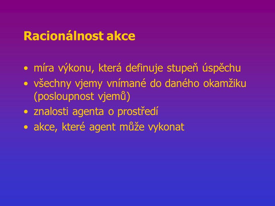 Racionálnost akce míra výkonu, která definuje stupeň úspěchu všechny vjemy vnímané do daného okamžiku (posloupnost vjemů) znalosti agenta o prostředí akce, které agent může vykonat